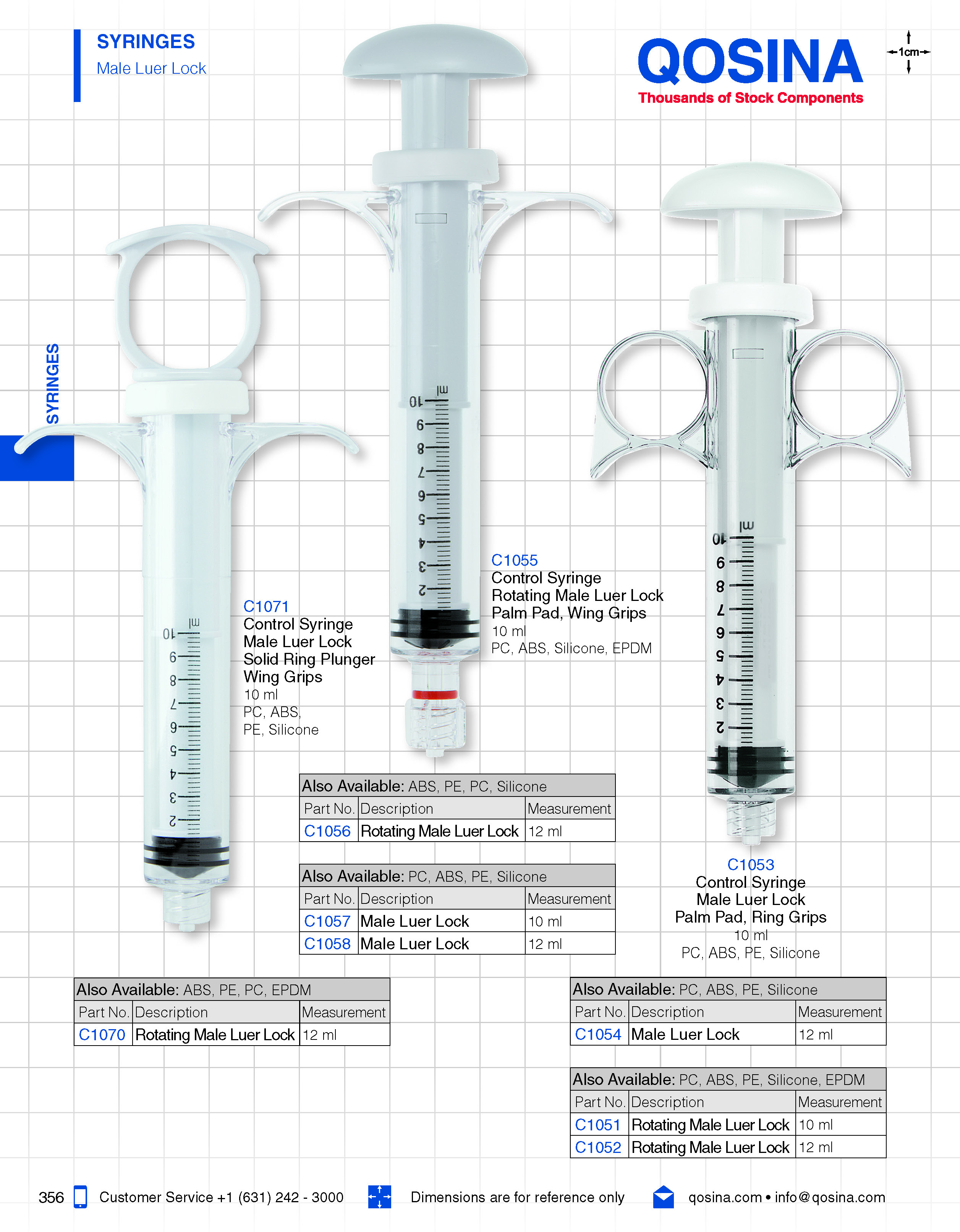 Control Syringe With Palm Pad Plunger And Wing Grip With